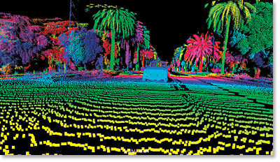 A view of a city street from the Luminar lidar system.