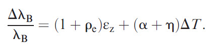 classical Bragg grating equation