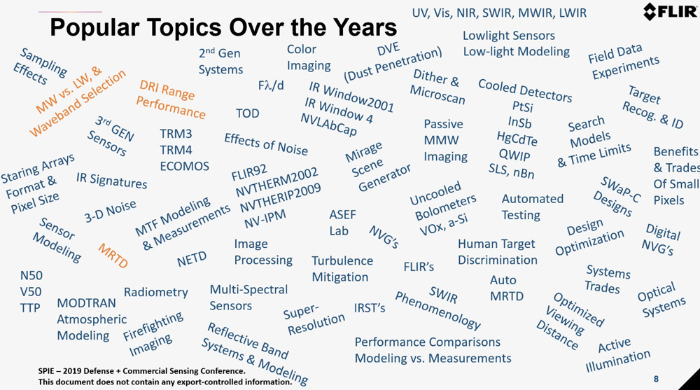 Popular topics at SPIE IIS conference