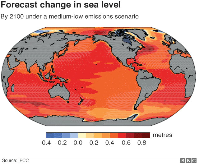 Forecast change in sea level