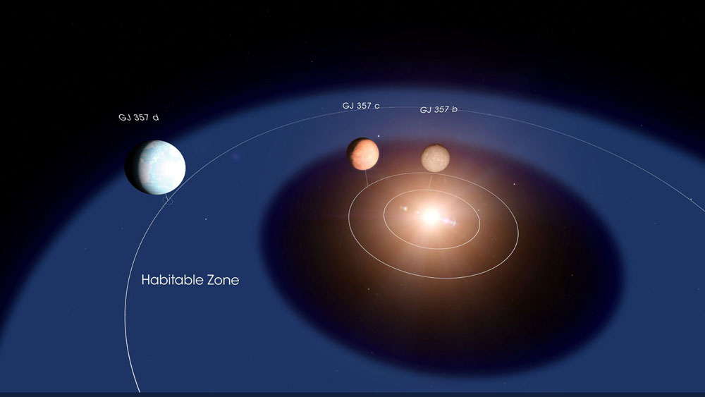 An illustration of the 3 planets around a star known as GJ 357