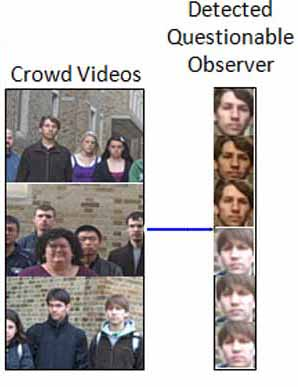 Questionable observer in crowd (Univ. of Notre Dame)