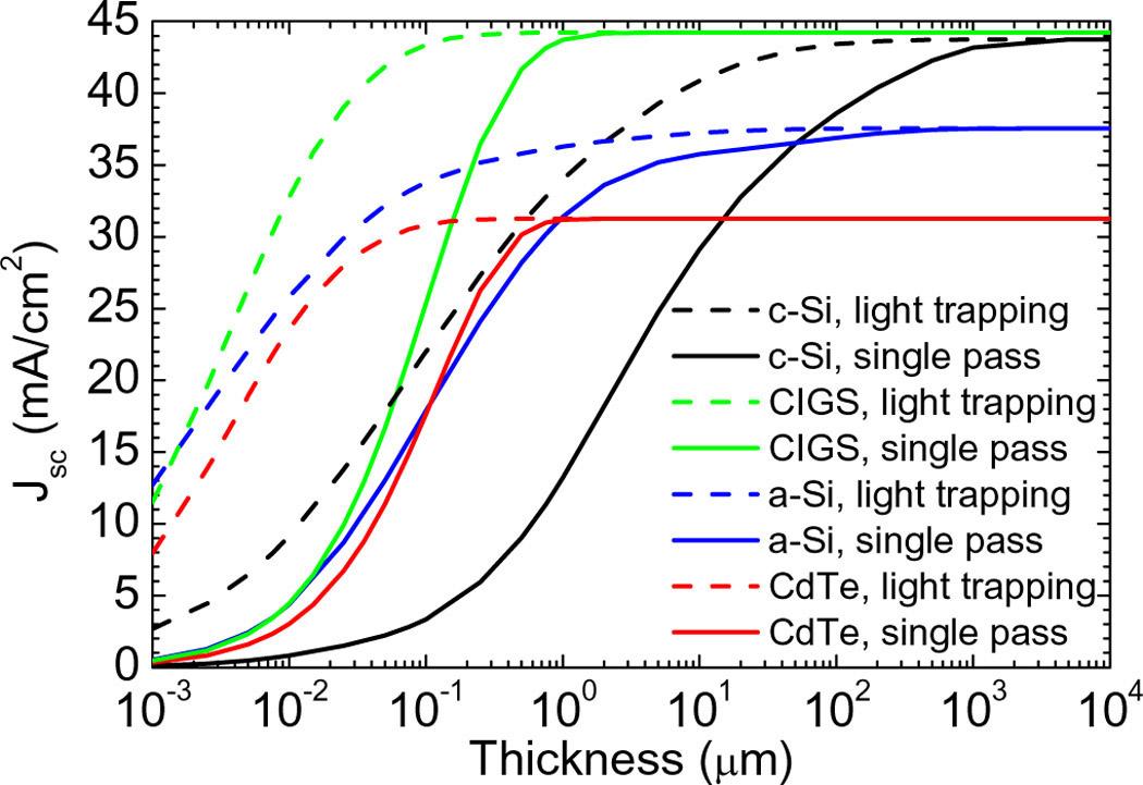 light wavelength spectrum introduction to radiant infrared heating delta t file atmospheric. Black Bedroom Furniture Sets. Home Design Ideas