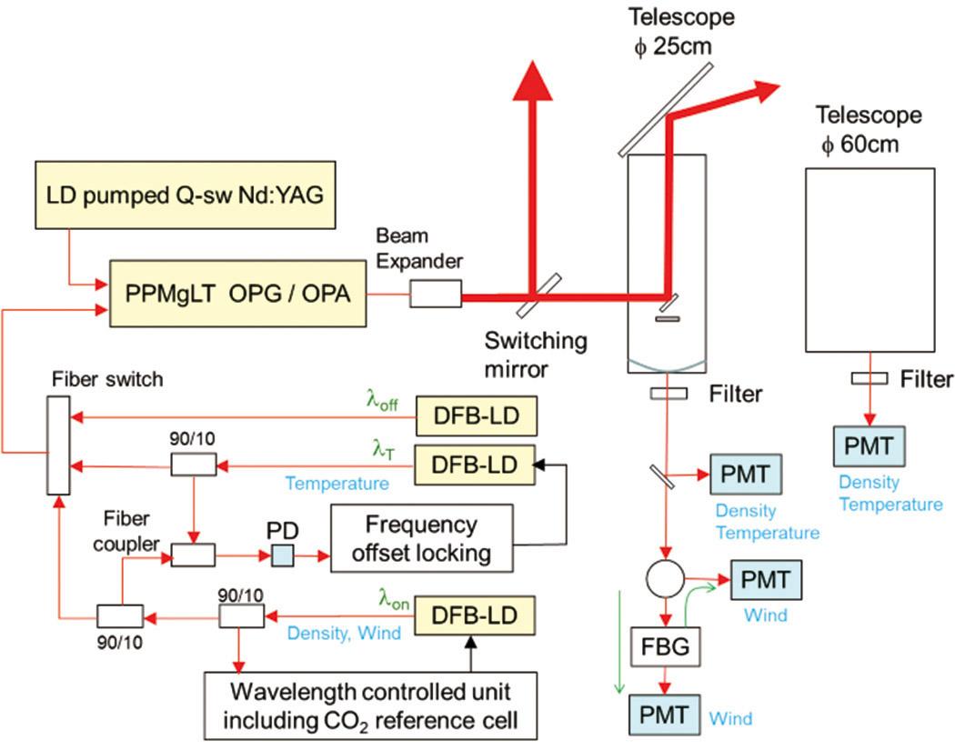 ipod nano wiring diagram ipod nano schematic wiring