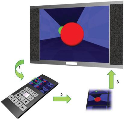Laser-Based Attention System