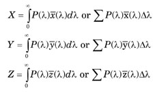 Colorimetry Equation 2