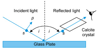 Glass_Plate