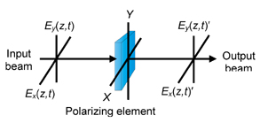 polarizing_element