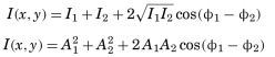 Two-beam Interference Equation