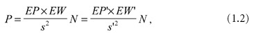 Signal-to-Noise Ratio Equation 2.